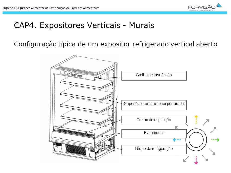 CAP4. Expositores Verticais - Murais