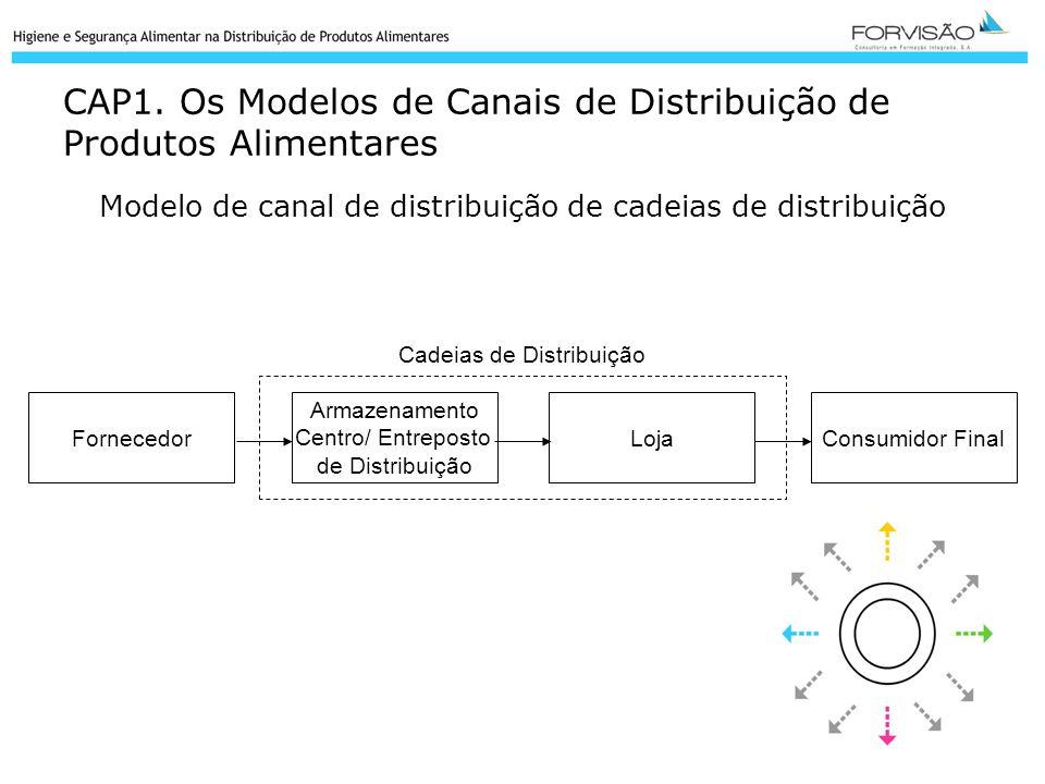 CAP1. Os Modelos de Canais de Distribuição de Produtos Alimentares