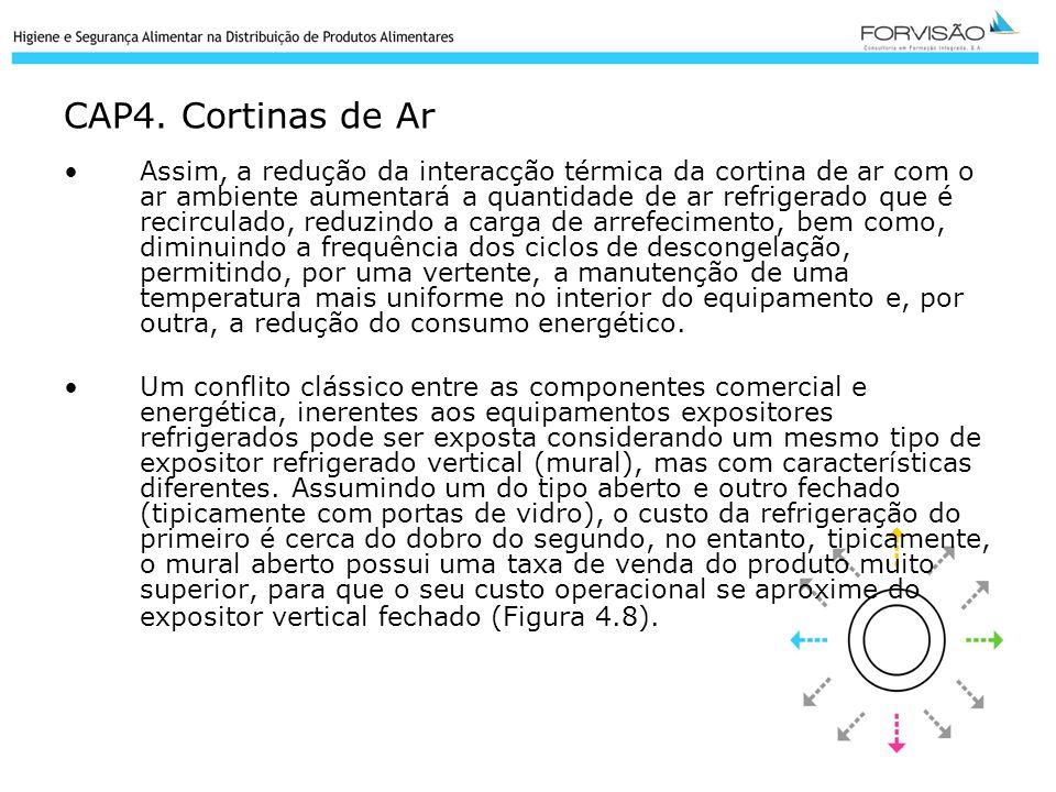 CAP4. Cortinas de Ar