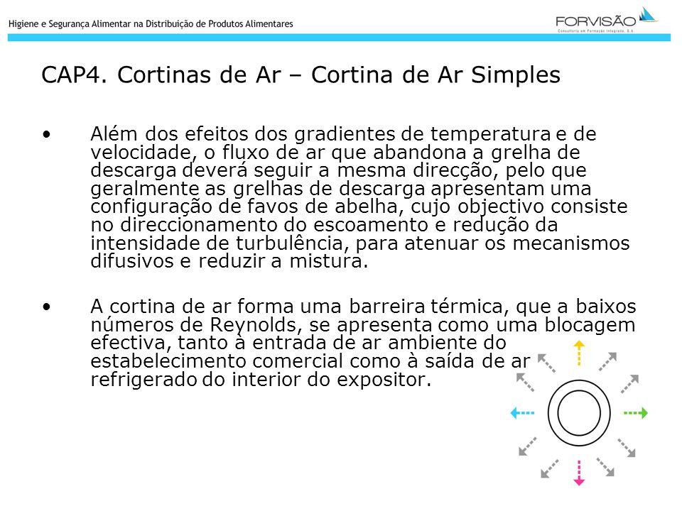 CAP4. Cortinas de Ar – Cortina de Ar Simples