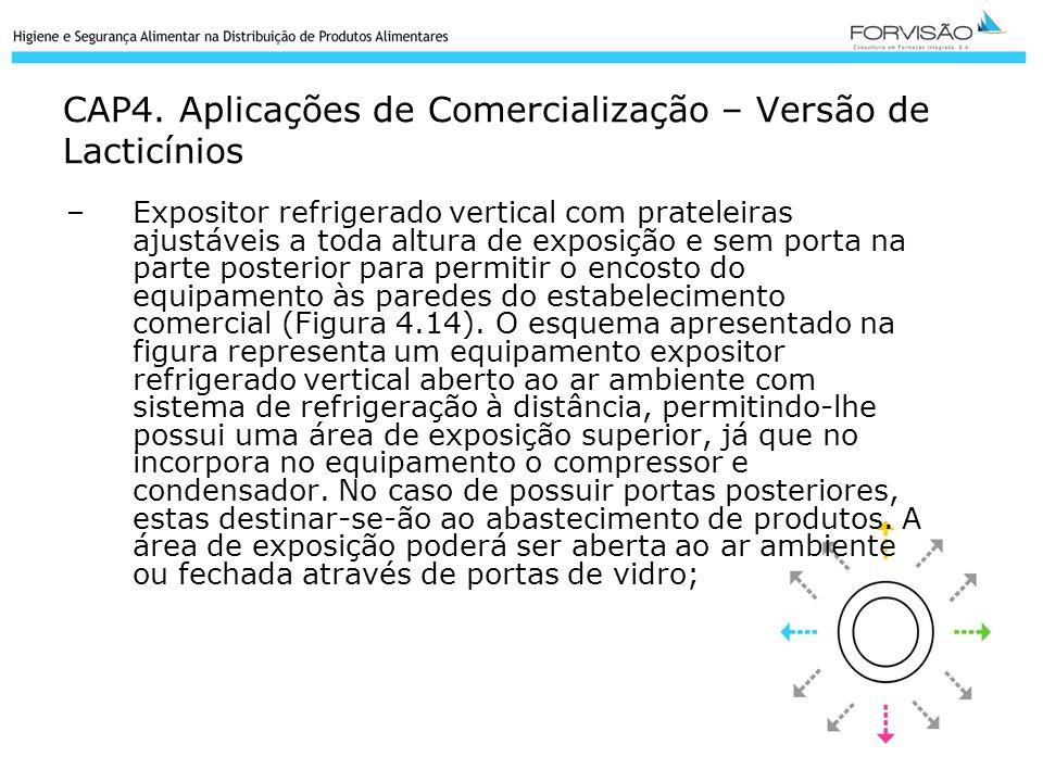 CAP4. Aplicações de Comercialização – Versão de Lacticínios