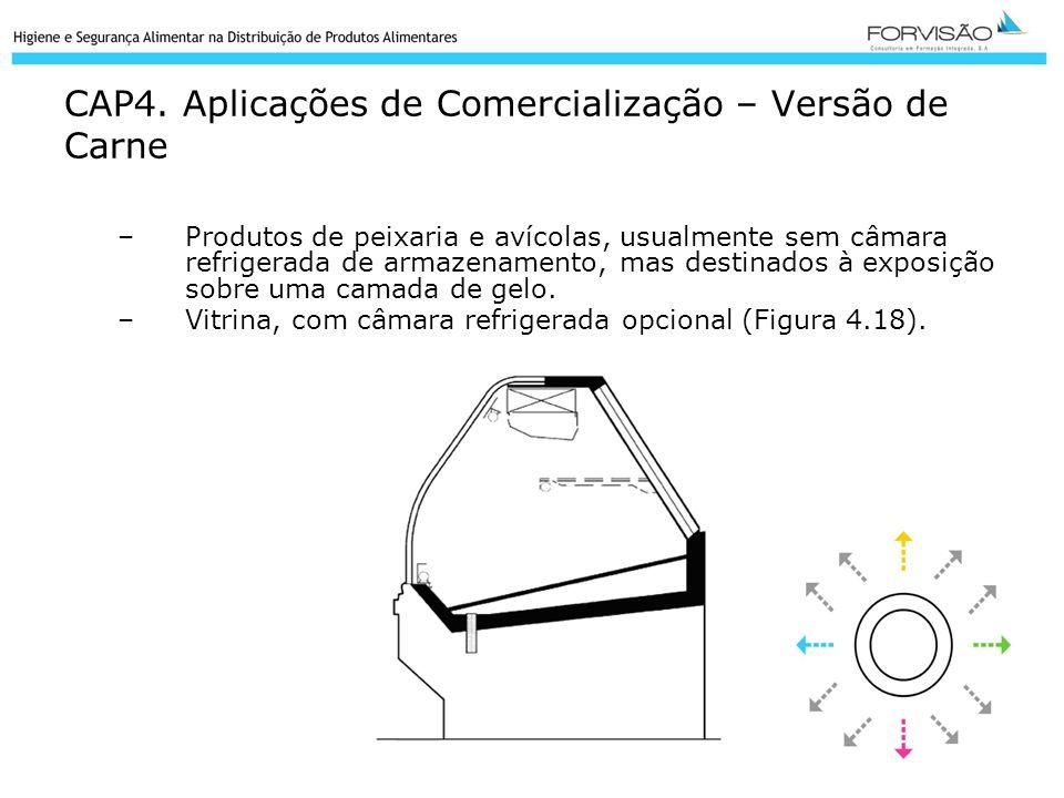CAP4. Aplicações de Comercialização – Versão de Carne
