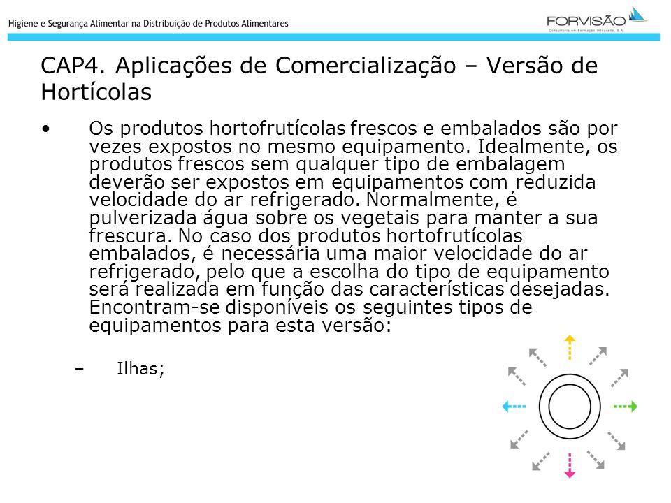 CAP4. Aplicações de Comercialização – Versão de Hortícolas