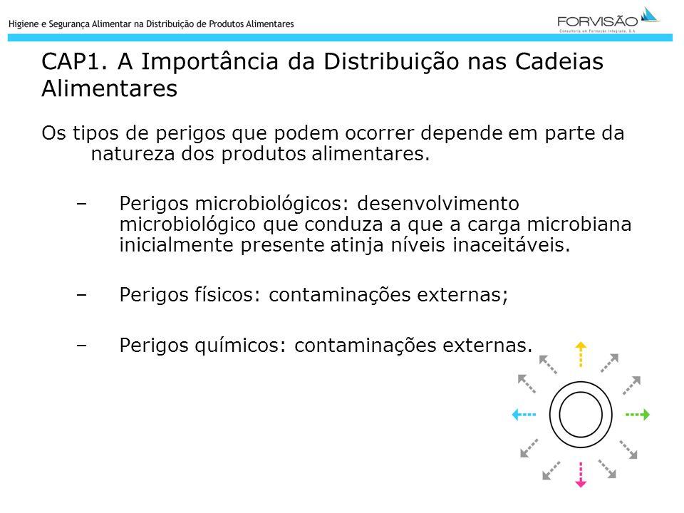 CAP1. A Importância da Distribuição nas Cadeias Alimentares