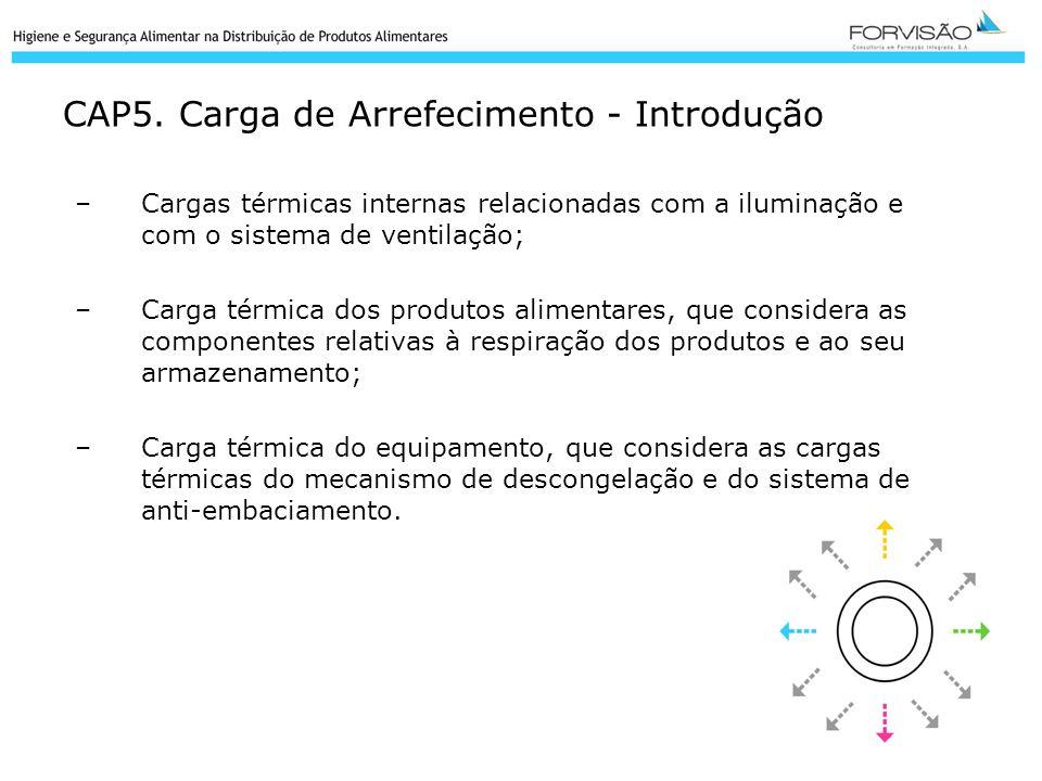 CAP5. Carga de Arrefecimento - Introdução