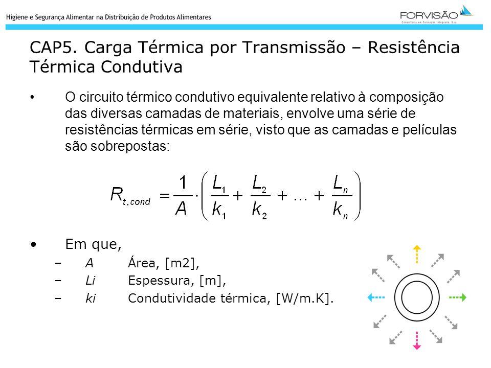 CAP5. Carga Térmica por Transmissão – Resistência Térmica Condutiva