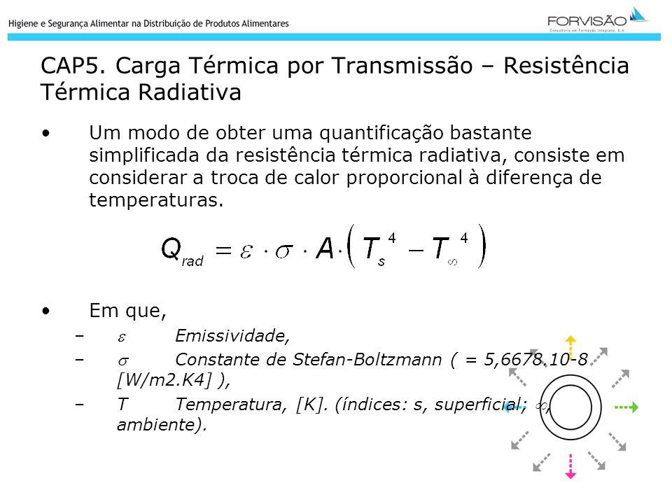 CAP5. Carga Térmica por Transmissão – Resistência Térmica Radiativa
