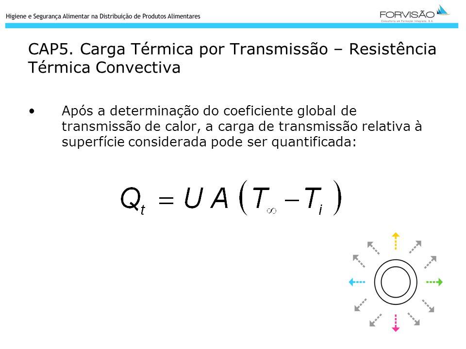 CAP5. Carga Térmica por Transmissão – Resistência Térmica Convectiva