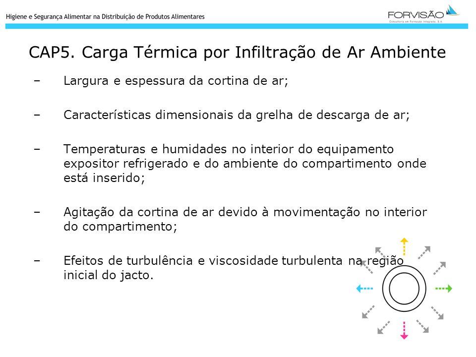 CAP5. Carga Térmica por Infiltração de Ar Ambiente