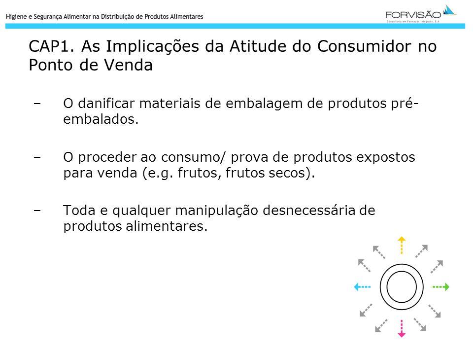 CAP1. As Implicações da Atitude do Consumidor no Ponto de Venda