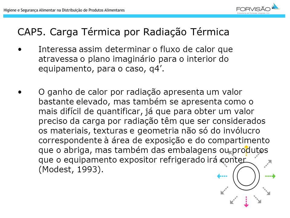 CAP5. Carga Térmica por Radiação Térmica