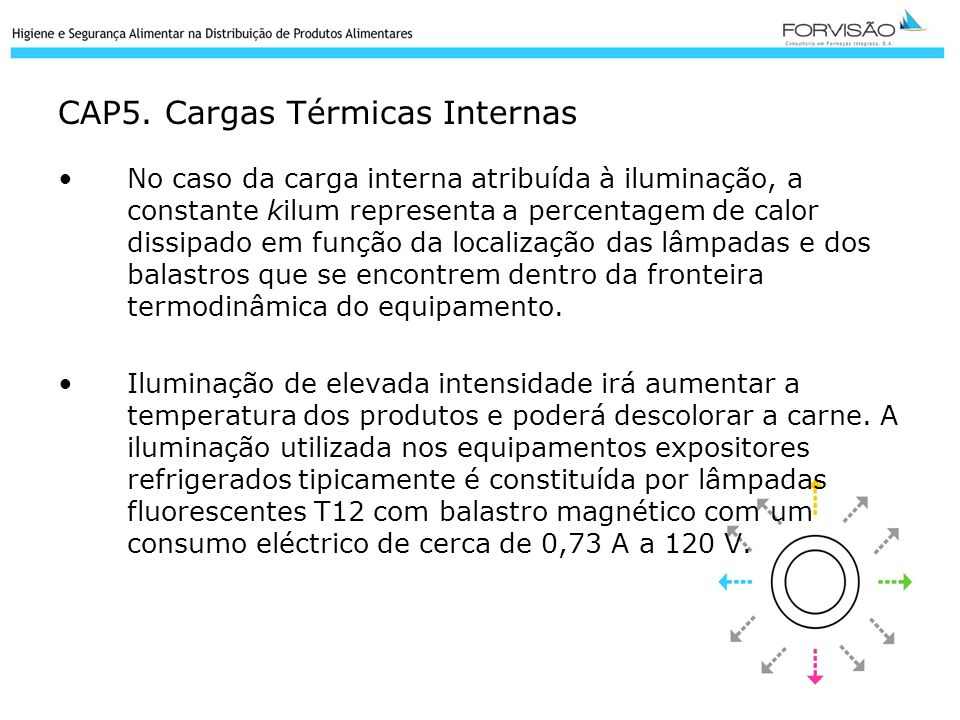 CAP5. Cargas Térmicas Internas