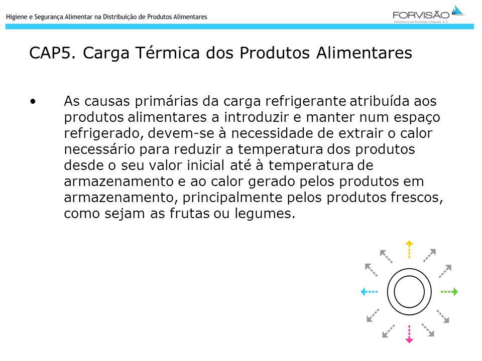 CAP5. Carga Térmica dos Produtos Alimentares