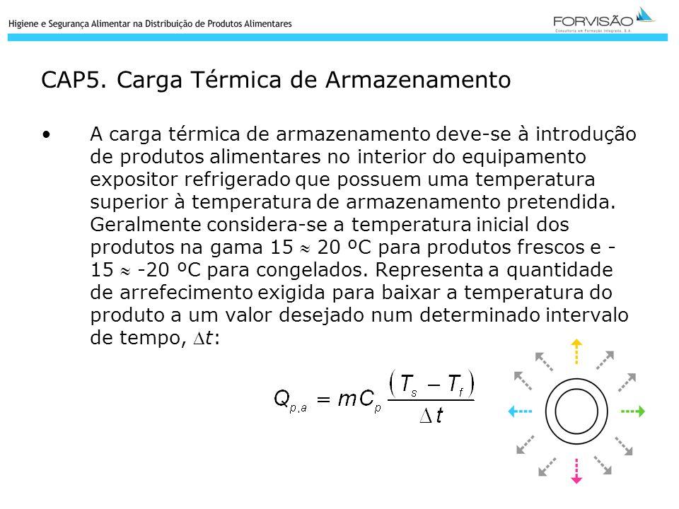 CAP5. Carga Térmica de Armazenamento
