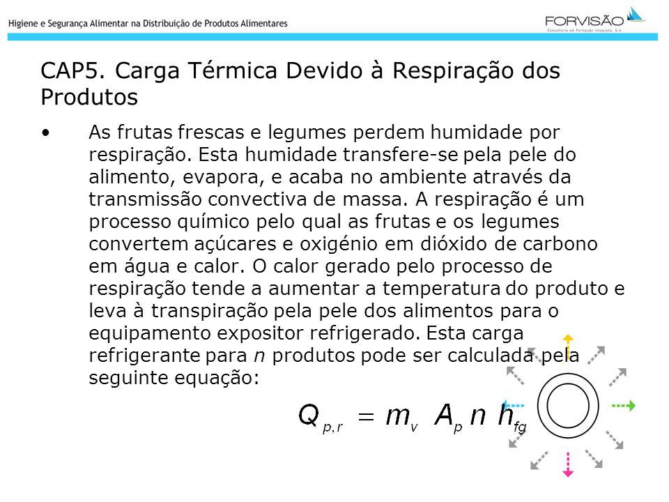 CAP5. Carga Térmica Devido à Respiração dos Produtos