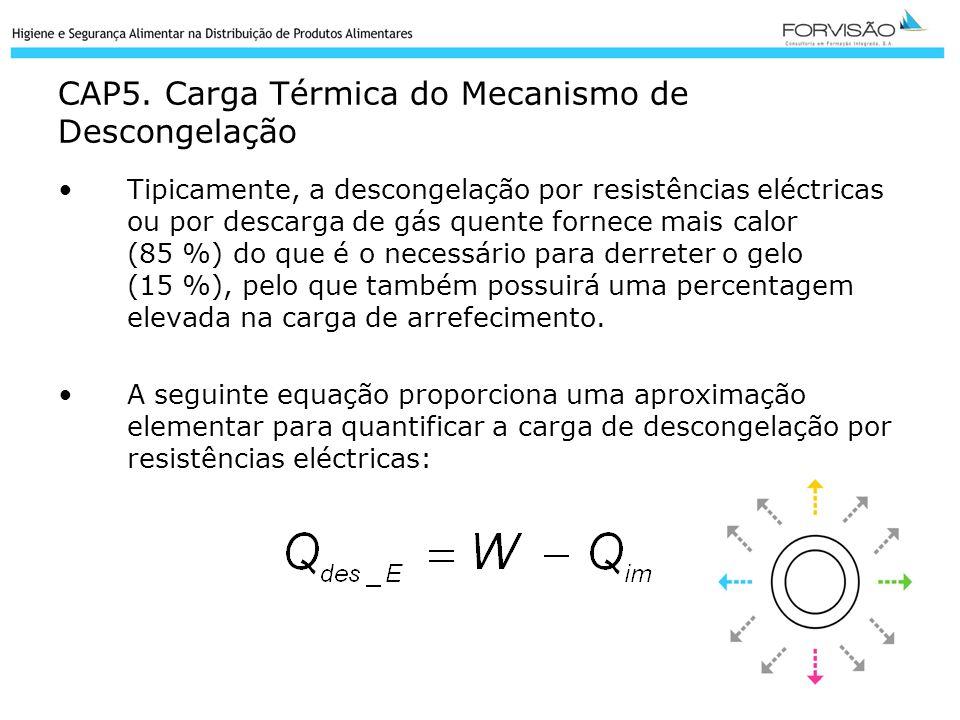 CAP5. Carga Térmica do Mecanismo de Descongelação