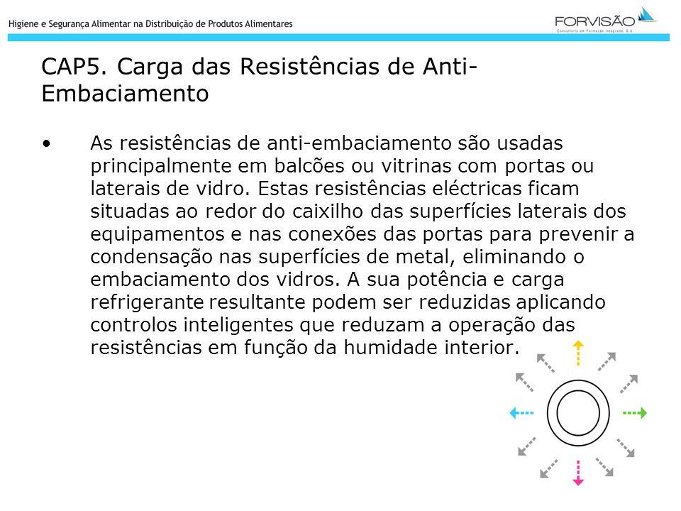 CAP5. Carga das Resistências de Anti-Embaciamento