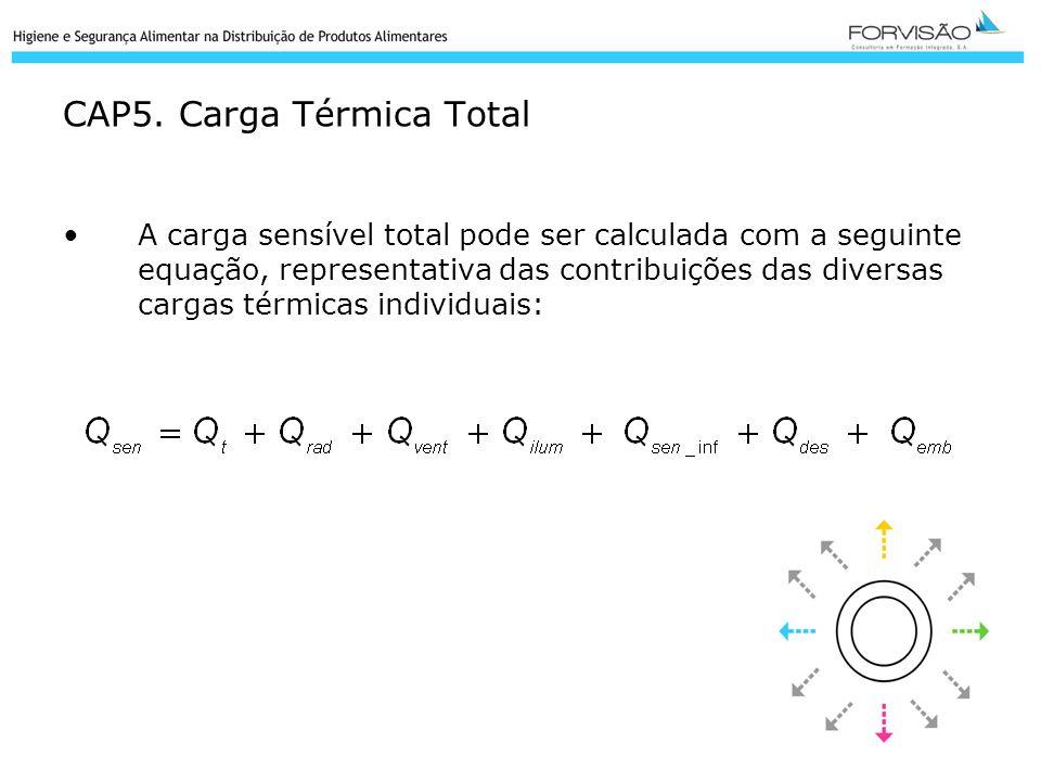 CAP5. Carga Térmica Total