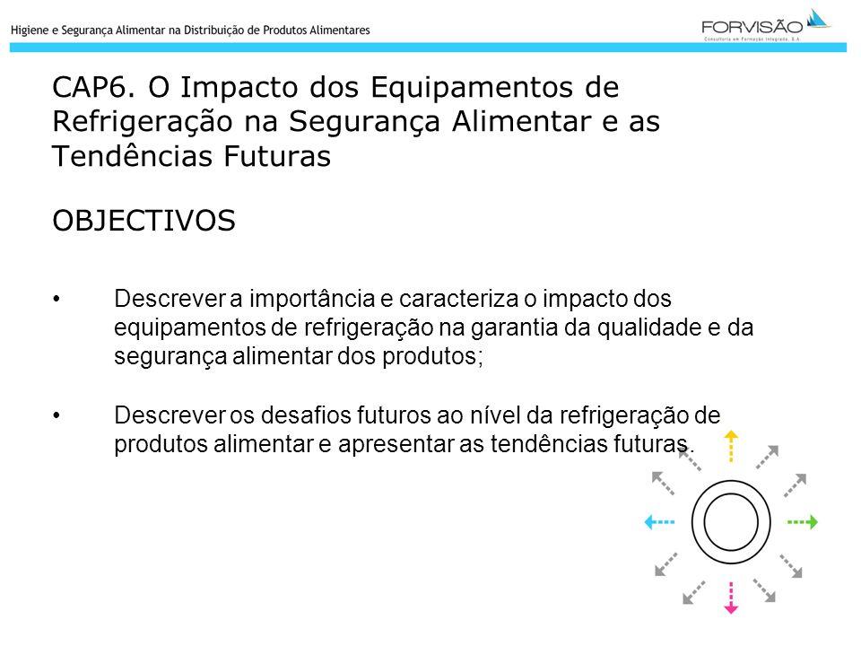CAP6. O Impacto dos Equipamentos de Refrigeração na Segurança Alimentar e as Tendências Futuras