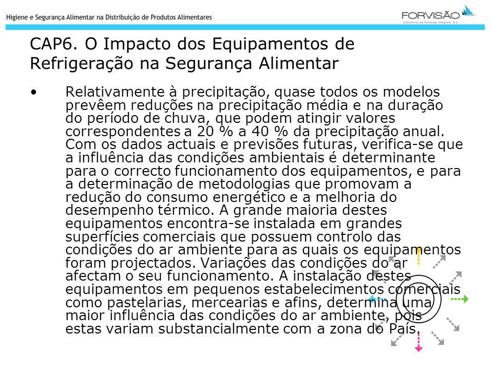 CAP6. O Impacto dos Equipamentos de Refrigeração na Segurança Alimentar