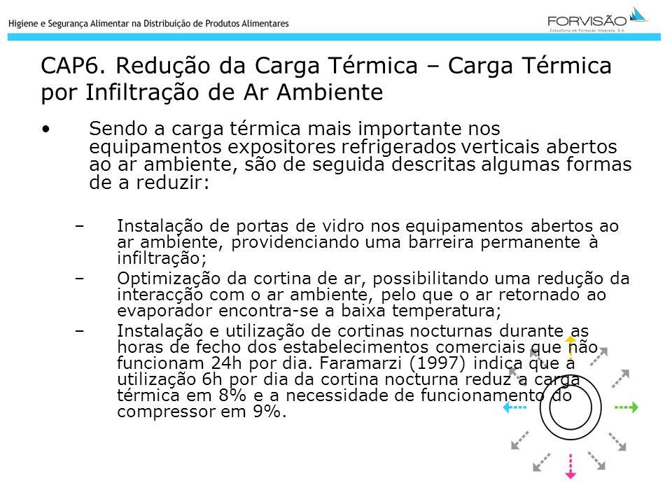 CAP6. Redução da Carga Térmica – Carga Térmica por Infiltração de Ar Ambiente