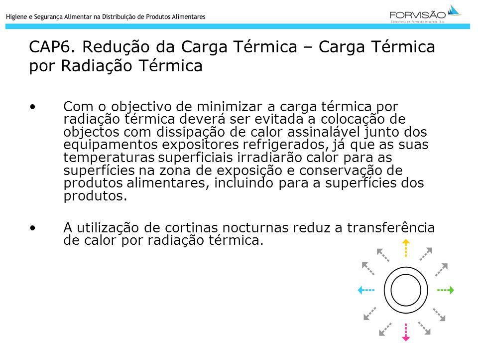 CAP6. Redução da Carga Térmica – Carga Térmica por Radiação Térmica