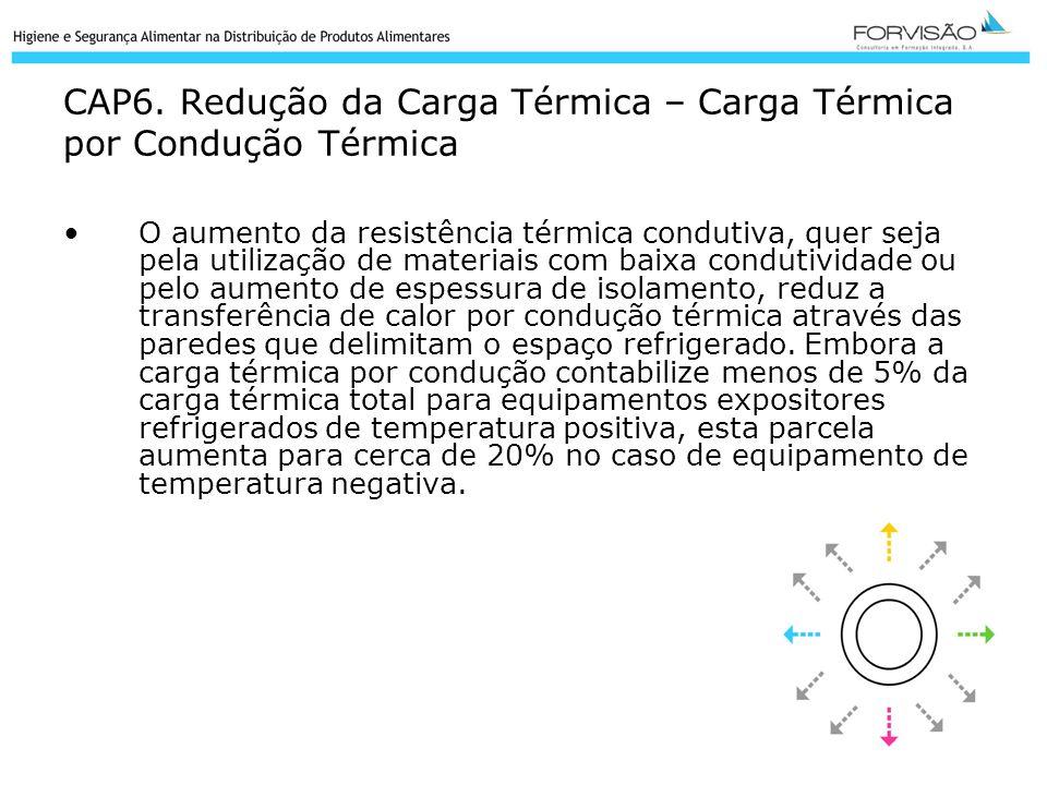 CAP6. Redução da Carga Térmica – Carga Térmica por Condução Térmica
