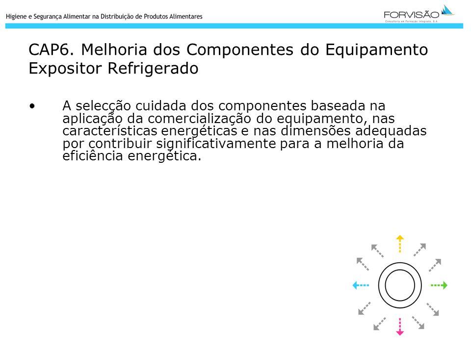 CAP6. Melhoria dos Componentes do Equipamento Expositor Refrigerado