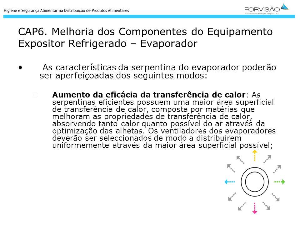 CAP6. Melhoria dos Componentes do Equipamento Expositor Refrigerado – Evaporador