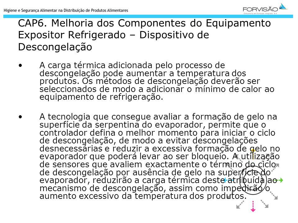 CAP6. Melhoria dos Componentes do Equipamento Expositor Refrigerado – Dispositivo de Descongelação