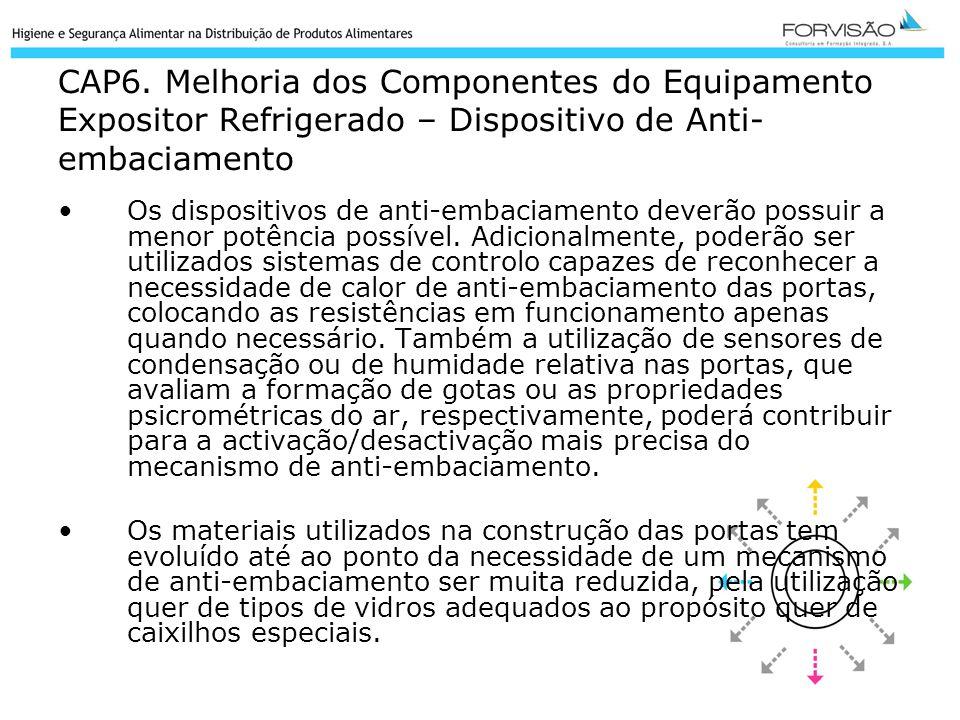 CAP6. Melhoria dos Componentes do Equipamento Expositor Refrigerado – Dispositivo de Anti-embaciamento