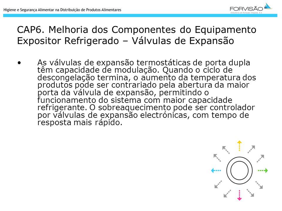CAP6. Melhoria dos Componentes do Equipamento Expositor Refrigerado – Válvulas de Expansão