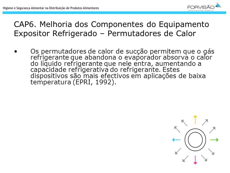 CAP6. Melhoria dos Componentes do Equipamento Expositor Refrigerado – Permutadores de Calor
