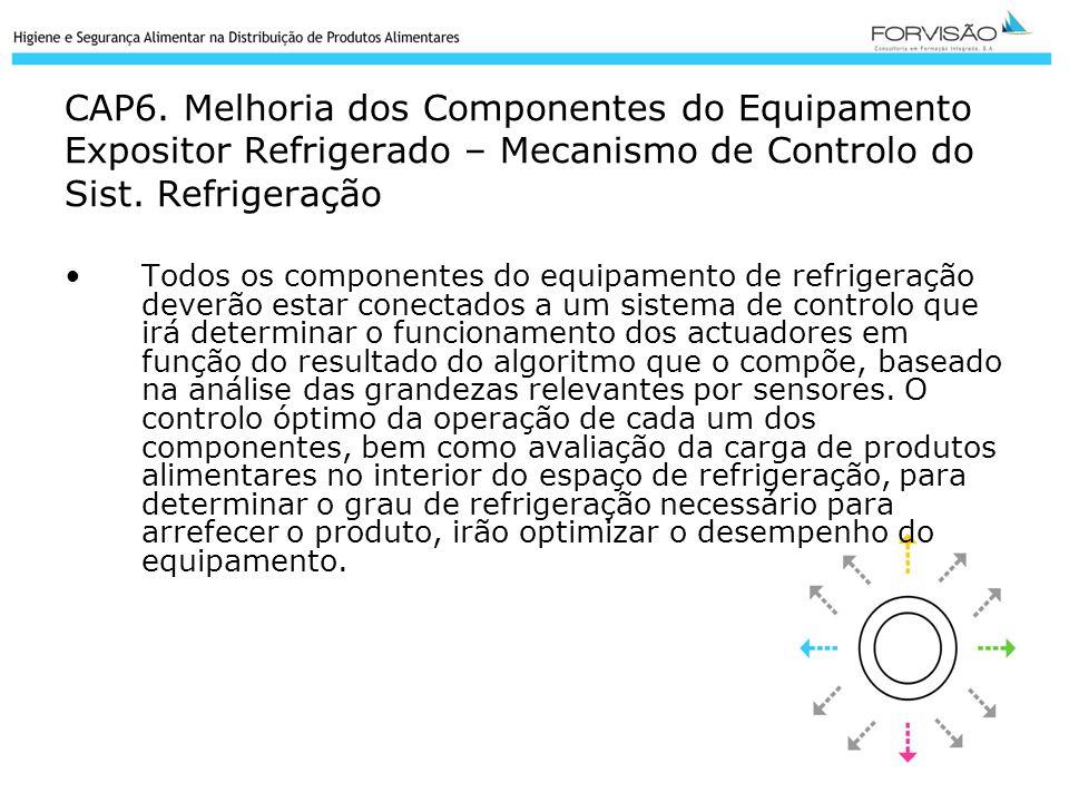 CAP6. Melhoria dos Componentes do Equipamento Expositor Refrigerado – Mecanismo de Controlo do Sist. Refrigeração