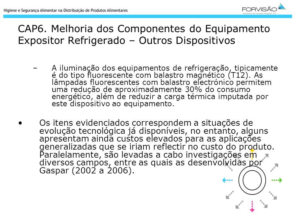 CAP6. Melhoria dos Componentes do Equipamento Expositor Refrigerado – Outros Dispositivos