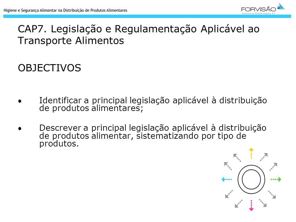 CAP7. Legislação e Regulamentação Aplicável ao Transporte Alimentos