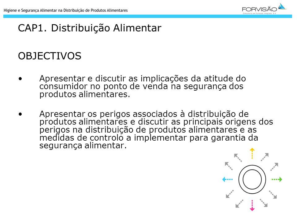 CAP1. Distribuição Alimentar