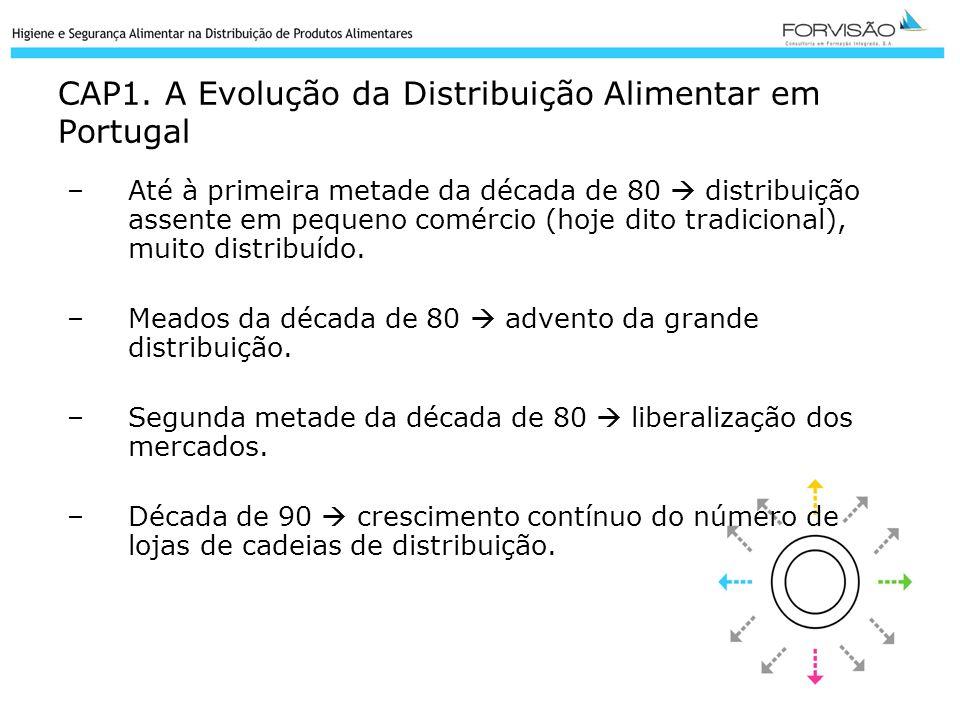 CAP1. A Evolução da Distribuição Alimentar em Portugal