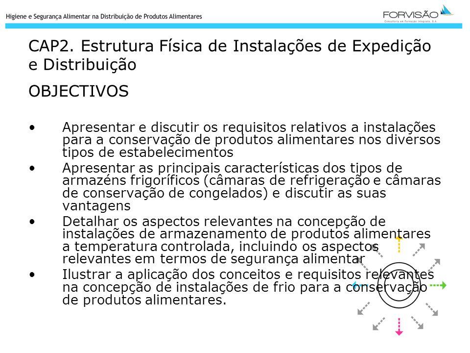 CAP2. Estrutura Física de Instalações de Expedição e Distribuição