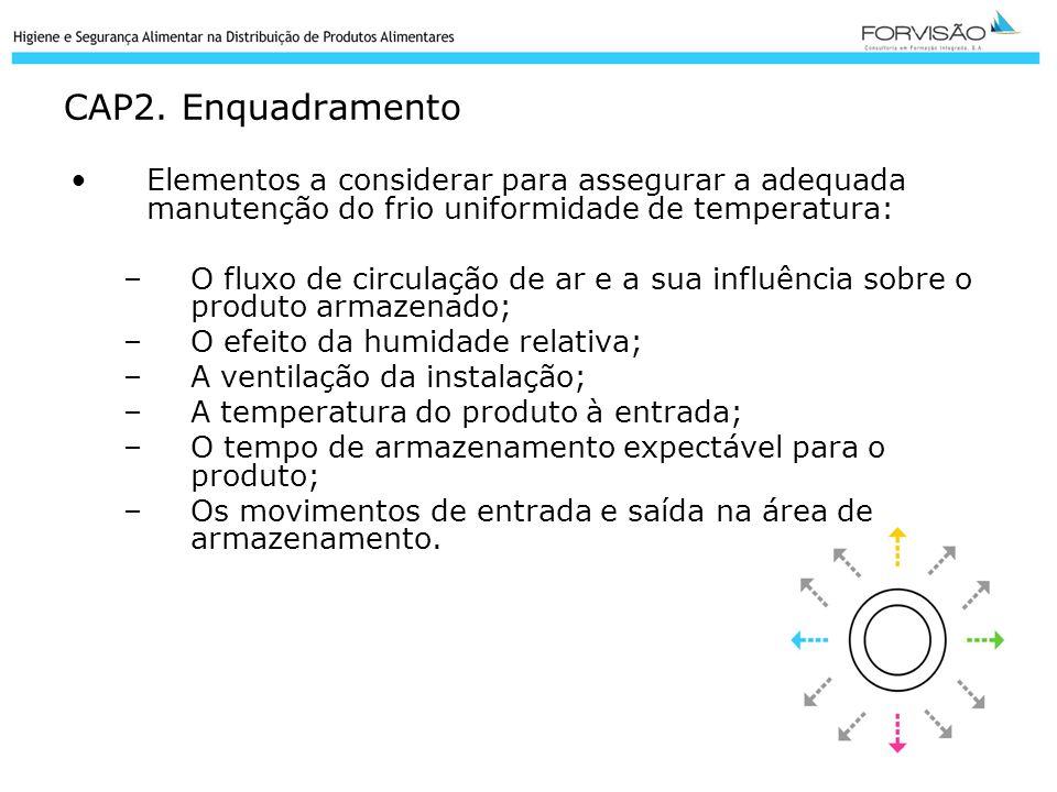 CAP2. Enquadramento Elementos a considerar para assegurar a adequada manutenção do frio uniformidade de temperatura: