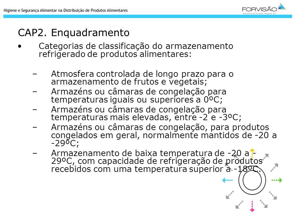 CAP2. Enquadramento Categorias de classificação do armazenamento refrigerado de produtos alimentares: