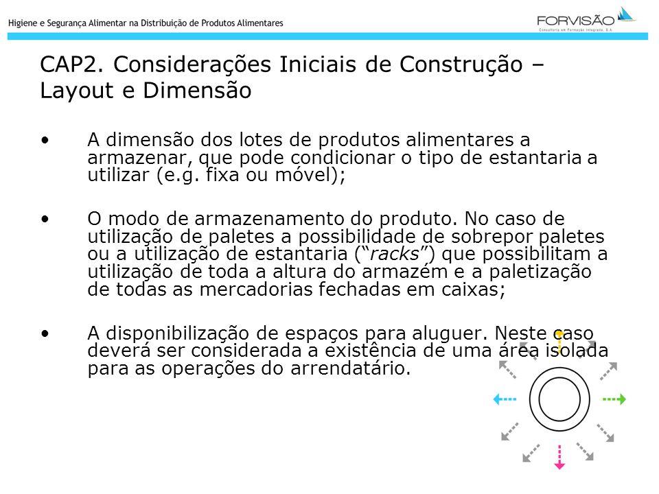 CAP2. Considerações Iniciais de Construção – Layout e Dimensão