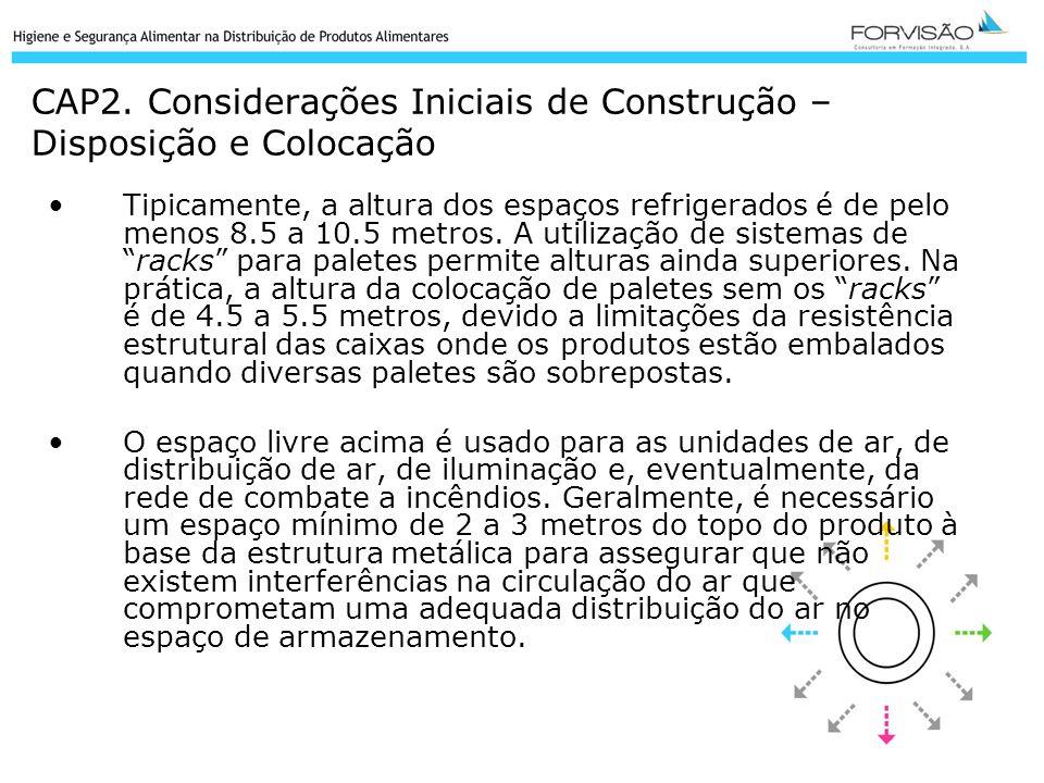 CAP2. Considerações Iniciais de Construção – Disposição e Colocação
