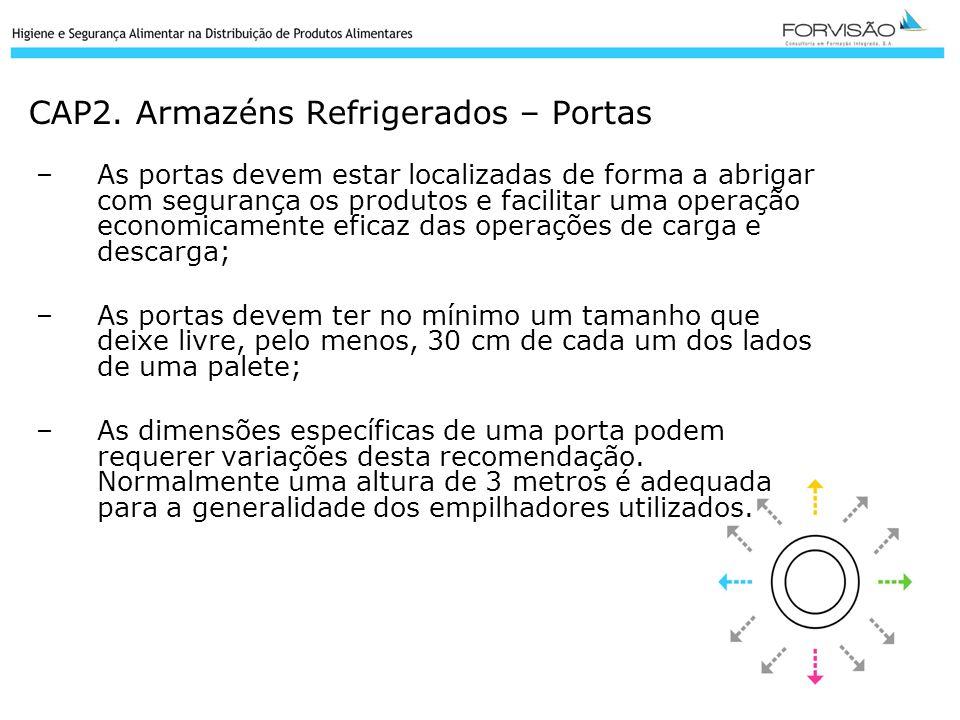 CAP2. Armazéns Refrigerados – Portas