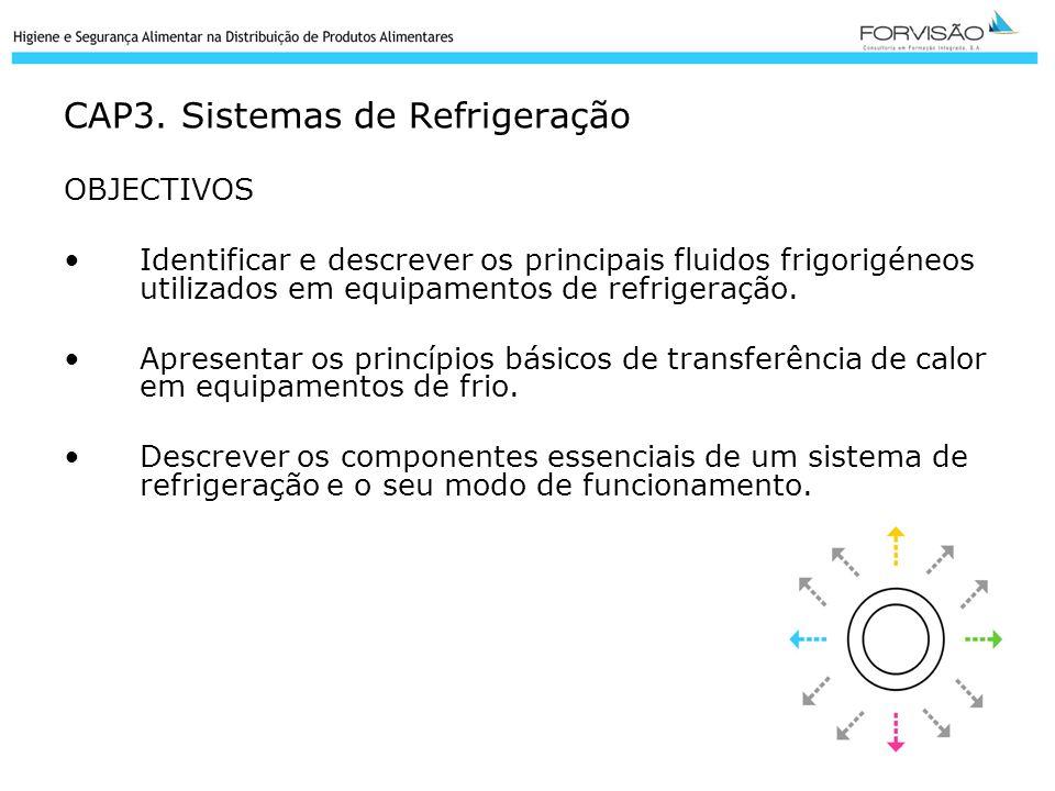 CAP3. Sistemas de Refrigeração