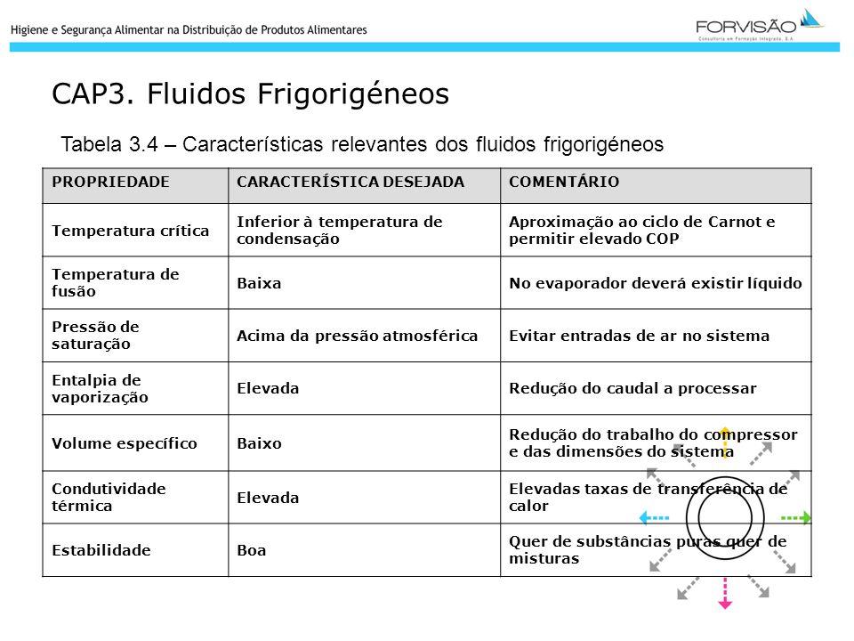 CAP3. Fluidos Frigorigéneos