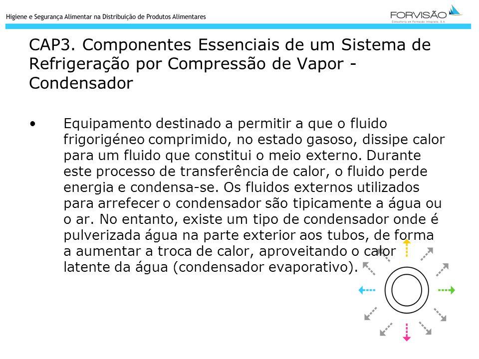 CAP3. Componentes Essenciais de um Sistema de Refrigeração por Compressão de Vapor - Condensador