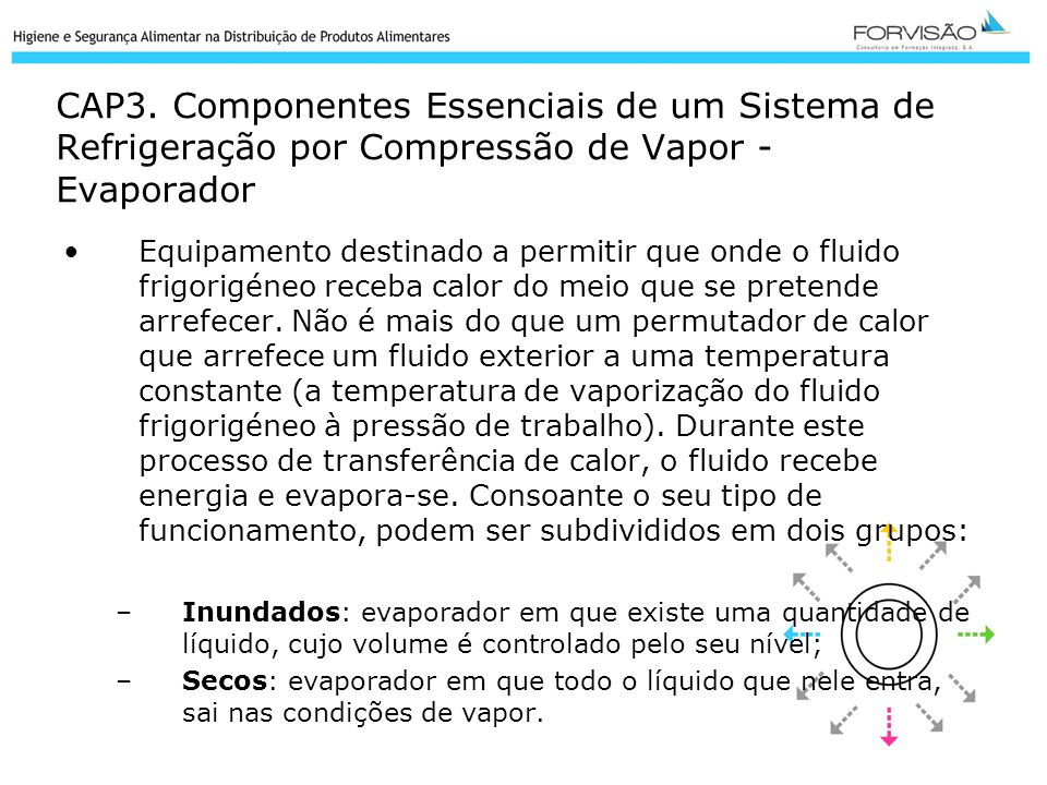 CAP3. Componentes Essenciais de um Sistema de Refrigeração por Compressão de Vapor - Evaporador