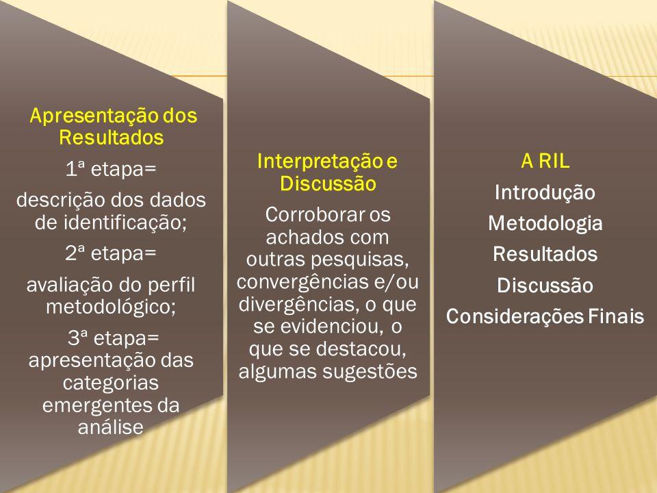 Apresentação dos Resultados Interpretação e Discussão