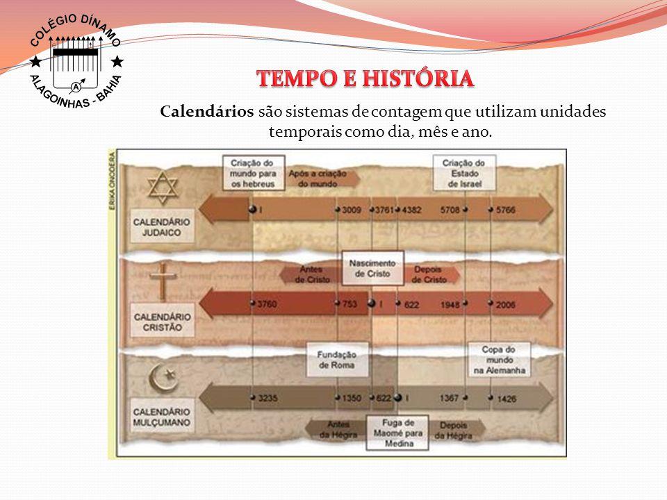 TEMPO E HISTÓRIA Calendários são sistemas de contagem que utilizam unidades temporais como dia, mês e ano.